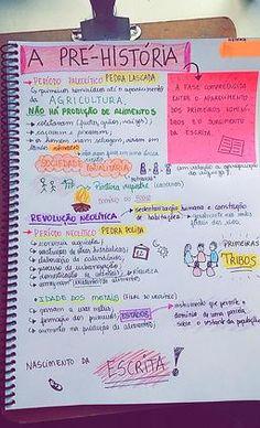 Mental Map, Studyblr, Notes Design, School Subjects, Lettering Tutorial, Study Hard, Study Inspiration, Study Notes, School Hacks