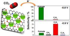 Graphene catalysts help convert carbon dioxide to ethylene Brown University, Hexagon Pattern, Chemist, A Team, Science, Technology, Future, Tech, Future Tense