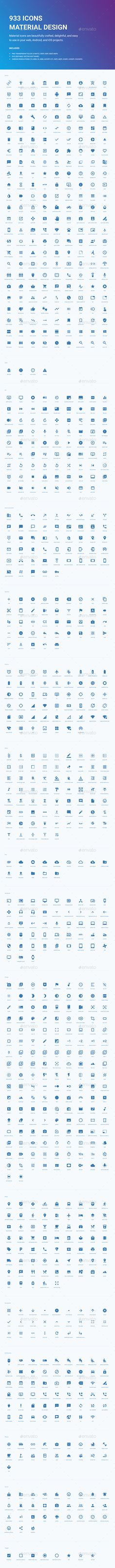 933 Icons Material Design - Icons for business, marketing, social media, UI and UX, finance and banking, navigation, mobile app, communication, action icons, management, SEO