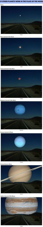 Planètes à la place de la Lune