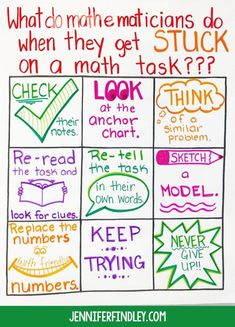 Math Anchor Charts to Start the Year - Math anchor chart for helping students problem solve when they are stuck solving or completing a tricky math task or problem Working with Chart and also Topographical Atlases Math Charts, Math Anchor Charts, Science Anchor Charts 5th Grade, Rounding Anchor Chart, Anchor Charts First Grade, Math Teacher, Teaching Math, Teaching Ideas, Maths 3e