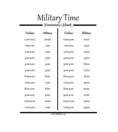 12 Hour Clock, Nursing Labs, Learn Faster, Helpful Hints, Philosophy, Life Hacks, How Are You Feeling, Military, Printables