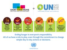 Celebrate #HumanitarianHeroes on World Humanitarian Day- 19 August by submitting your own Short Food Movie in the Zero Hunger Challenge category! Visit shortfoodmovie.expo2015.org/ World Humanitarian Day, Expo 2015, Stunts, Challenges, The Unit, Switzerland, Zero, Movies, Europe