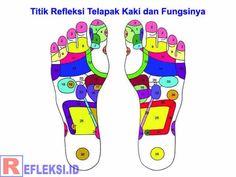 Fungsi Titik refleksi kaki