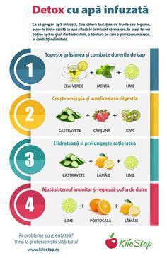 Fie că vrei să faci o cură de detoxifiere, fie că vrei să te hidratezi mai . Healthy Detox, Diet And Nutrition, Healthy Drinks, Herbal Remedies, Natural Remedies, Fitness Diet, Health Fitness, Nutrition Tracker App, Health Site