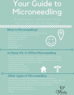 Microneedling and Microneedling PRP