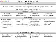 business plan model sample