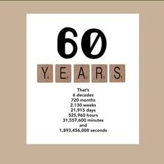 60th Birthday Card, Milestone Birthday Card, The Big 60, 1954 Birthday Card
