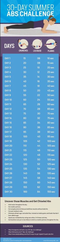 30 day summer abs challenge!!✔️