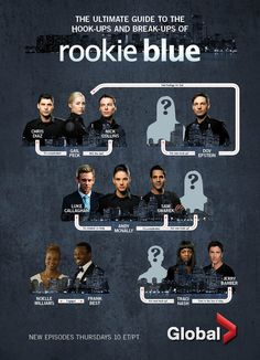 Rookie Blue relationships: missing Nick wants Andy, Chris and baby mama. Poor Oliver.