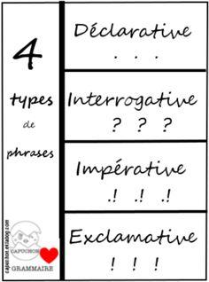 Types de phrases