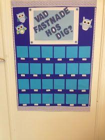 Vad fastnade hos dig? Varför inte tillverka en plansch att hänga på dörren ut ut klassrummet och låta eleverna hänga sina exit tickets i ...