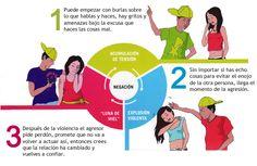 Violencia en el noviazgo adolescente: El ciclo de la violencia en el noviazgo Gender, Lol, Couples, Women's Rights, Social, Google, Frases, Domestic Violence, Self Esteem