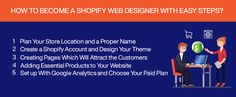 How to Become a Shopify Web Designer With Easy Steps? #shopify #webdesigner #shopifywebdesigner #webdevelopment #webdesign #SEO Web Development, Seo, How To Become, Web Design, How To Plan, Easy, Website Designs, Site Design