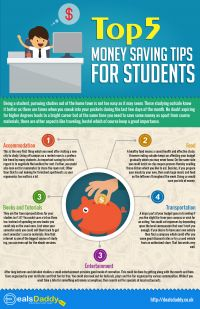 Top 5 Money Saving Tips For Students http://visualizing.org/visualizations/top-5-money-saving-tips-students