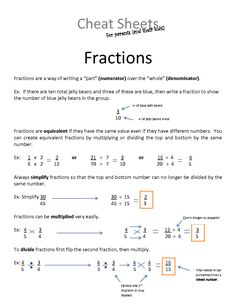 Fractions For Dummies Cheat Sheet | Fractions Cheat Sheets