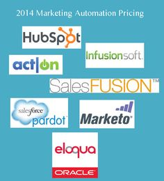 How much does #marketingautomation really cost? A 2014 guide with pricing comparisons of @HubSpot, Infusionsoft, @Act-On Software, @Salesfusion, @Pardot, @Marketo Inc. and @Eloqua