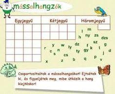 """Képtalálat a következőre: """"szófajok táblázat"""" Dysgraphia, Grammar, Periodic Table, Literature, Teacher, Writing, Learning, School, Books"""