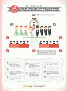Wedding Key Shot Positions