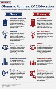 romneyu_education_obamaromney.png