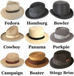 Types of men's hats Generally speaking you SHOULD NOT wear Fedora, Homburg, or the Stingy Brim (aka Trillby) because you aren't from the mid century and you will look like a loser. Sharp Dressed Man, Well Dressed Men, Chapeau Cowboy, Mode Man, Homburg, La Mode Masculine, Dandy, Hats For Men, Women Hats