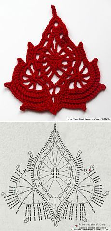 Roses (motives of the Irish lace) Crochet Leaf Patterns, Crochet Leaves, Crochet Chart, Lace Patterns, Crochet Designs, Crochet Flowers, Freeform Crochet, Crochet Motif, Crochet Doilies