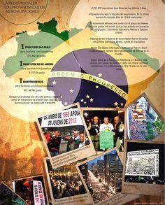 El papel que han jugado las redes sociales en las manifestaciones de Brasil lleva a establecer una cercana relación entre este fenómeno y la Primavera Árabe. Los jóvenes hiperconectados son los protagonistas.