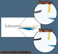 "Good explanation of raster vs. vector images and a graphic design software comparison chart   |   ""Graphic Design Software for Beginners"" posted by Mason Hymas on April 2, 2012 via SoftwareMedia Blog"