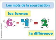 Affiches addition et soustraction 4