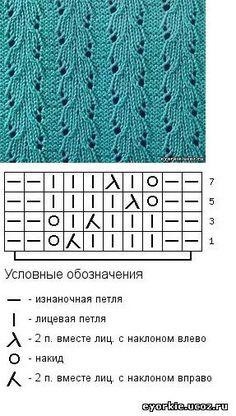 44 Super Ideas For Crochet Lace Free Pattern Charts Lace Knitting Stitches, Lace Knitting Patterns, Knitting Charts, Lace Patterns, Easy Knitting, Knitting Socks, Knitting Designs, Stitch Patterns, Crochet Lace