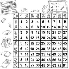 Coloring page Calculating how to calculate: The little multiplication table worksheet 4 for free … - Education 2019 Trend Education Sites, Kids Education, Welcome To School, Math Multiplication, Maths, School Study Tips, Second Grade Math, Math Help, Math For Kids