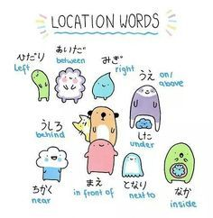 Location words. Even in Japanese, I continue to be directionally impaired.