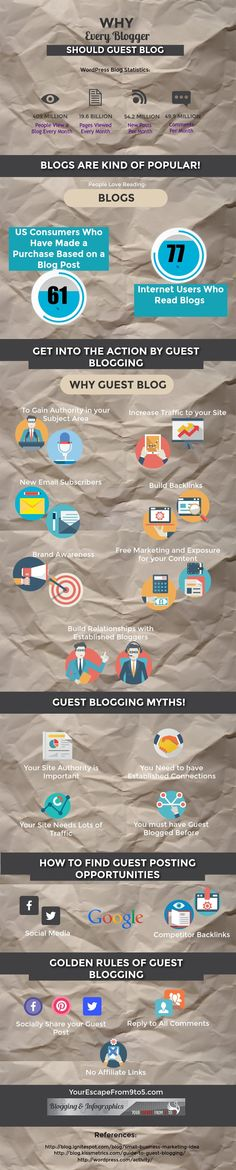What You Need To Know About #Guest #Blogging [ #Infographic ]
