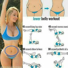 Ab Exercises - Our Top 5 Abdominal Exercises - Fitness - Workout Time Best Ab Workout, Abs Workout For Women, Butt Workout, Workout Challenge, Workout For Waist, Workout For Moms, Belly Exercises For Women, Perfect Workout, Woman Workout