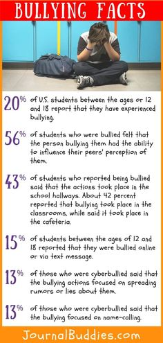 Empower students by giving them an opportunity to learn and write about bullying Anti Bullying Law, Bullying Laws, What Is Bullying, Bullying Prevention, Name Calling, Awareness Campaign, Story Starters, Parent Resources, Elementary Education