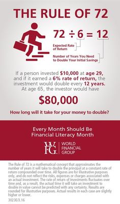 you know how long it will take for your money to double? Use the Rule of 72 by Albert Einstein to calculate the approximate number of years your money will double. April is Financial Literacy month. However, Every month should be Financial Literacy Month. Financial Quotes, Financial Literacy, Financial Tips, Financial Planning, Financial Peace, Investing Money, Saving Money, Hedge Fund Investing, Stock Investing