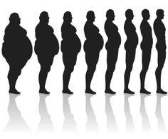 Top 10 Ways To Reduce Abdominal Fat