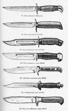 классификация клинков ножей: 14 тыс изображений найдено в Яндекс.Картинках