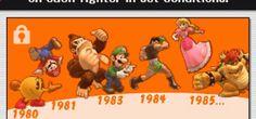 Super Smash Bros New Screen Details All-Stars Mode