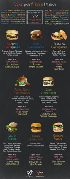 Wine And Burger Pairing 8 Burgers with Red & White Wine Pairings Burger Bar, Gourmet Burgers, Burger Recipes, Burger Ideas, Burger Food, Wine Recipes, Cooking Recipes, Burgers And More, Junk Food