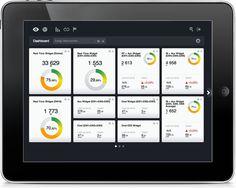 Energy management data dashboard by Eticom