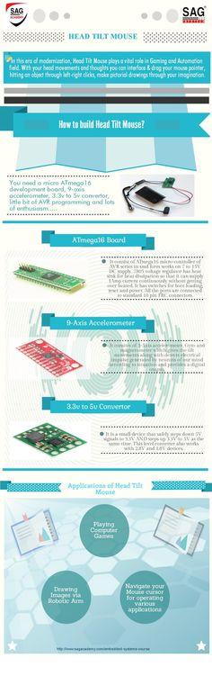 How to build a tilt mouse #technology #mindsensing