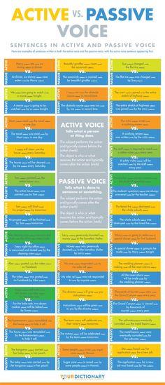 #active & #passive #voice