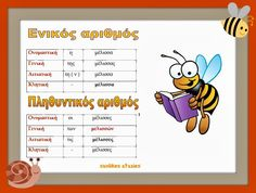 Greek Language, Second Language, Learn Greek, Speech Therapy Activities, Second Grade, Classroom, Teacher, Education, Feelings