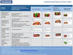 2015-02-13 00_37_44-fbrep.com_SMB_Facebook_Creative_Specs_One-Sheeter.pdf