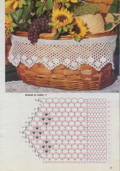 Patterns and motifs: Crocheted motif no. Filet Crochet, Crochet Borders, Crochet Chart, Crochet Motif, Crochet Flowers, Crochet Lace, Crochet Stitches, Crochet Patterns, Flower Decorations