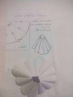 Deskripsi : Pola dengan model draperi dan princess dengan a Circle Skirt Pattern, Gown Pattern, Blog Couture, Creation Couture, Skirt Patterns Sewing, Clothing Patterns, Skirt Sewing, Sewing Ruffles, Sewing Tutorials