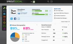 Sprout Social is a social media management tool. Schedule, Track, Monitor and create Report.