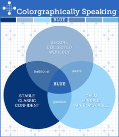 Colorgraphically Speaking - Color Meanings: Blue