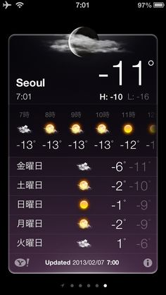 Very cold here...